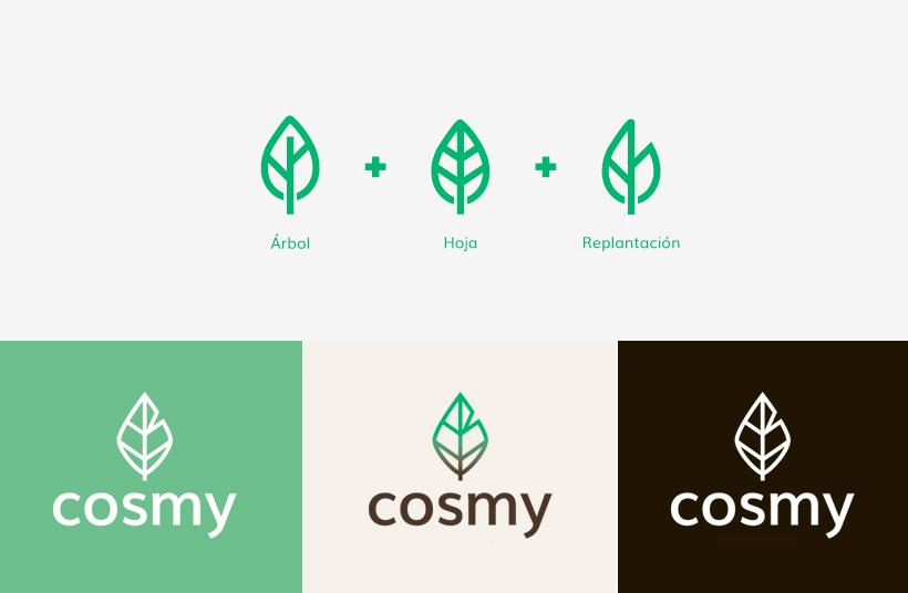 Desarrollo de logotipo. El proceso