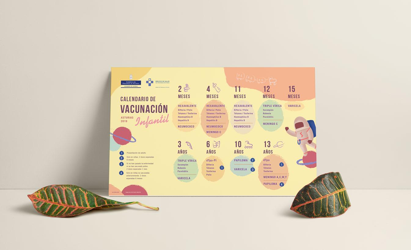 Diseño del calendario de vacunación del Principado de Asturias 2019